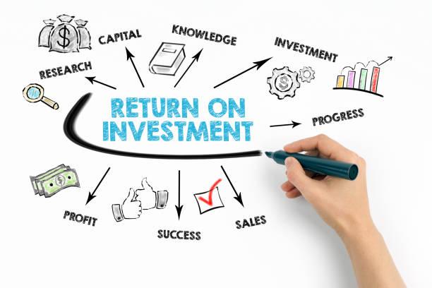 Return on Investment Concep. Diagramm mit Schlüsselwörtern und Symbolen – Foto