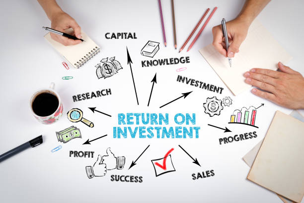 Return on Investment Concept – Foto