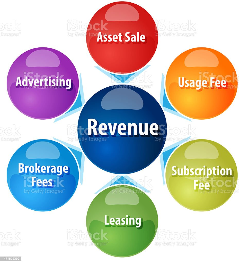 Revenue sources business diagram illustration stock photo