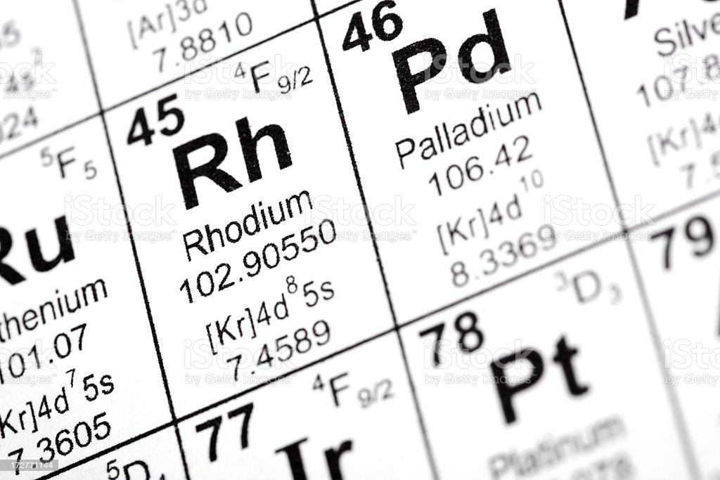 Rhodium And Palladium Element Stock Photo More Pictures Of Atom