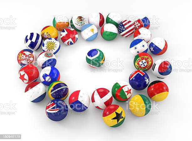 Ring of Soccer Balls with International Flags