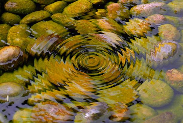 ripple wody - staw woda stojąca zdjęcia i obrazy z banku zdjęć