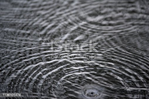 Abstract of ripples caused by raindrops