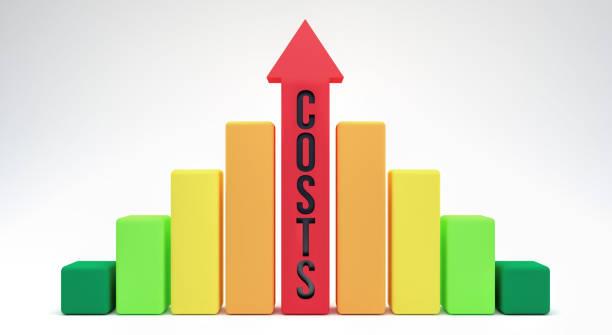 steigende kosten konzept 3d render - inflation stock-fotos und bilder