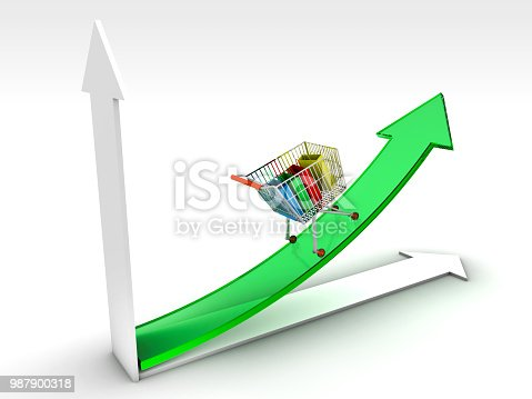 istock Rising Shopping Trends 987900318
