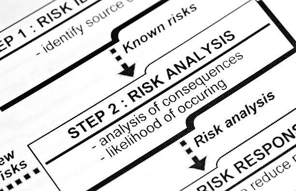 risk analysis This is an image of printed chart. scrutiny stock pictures, royalty-free photos & images