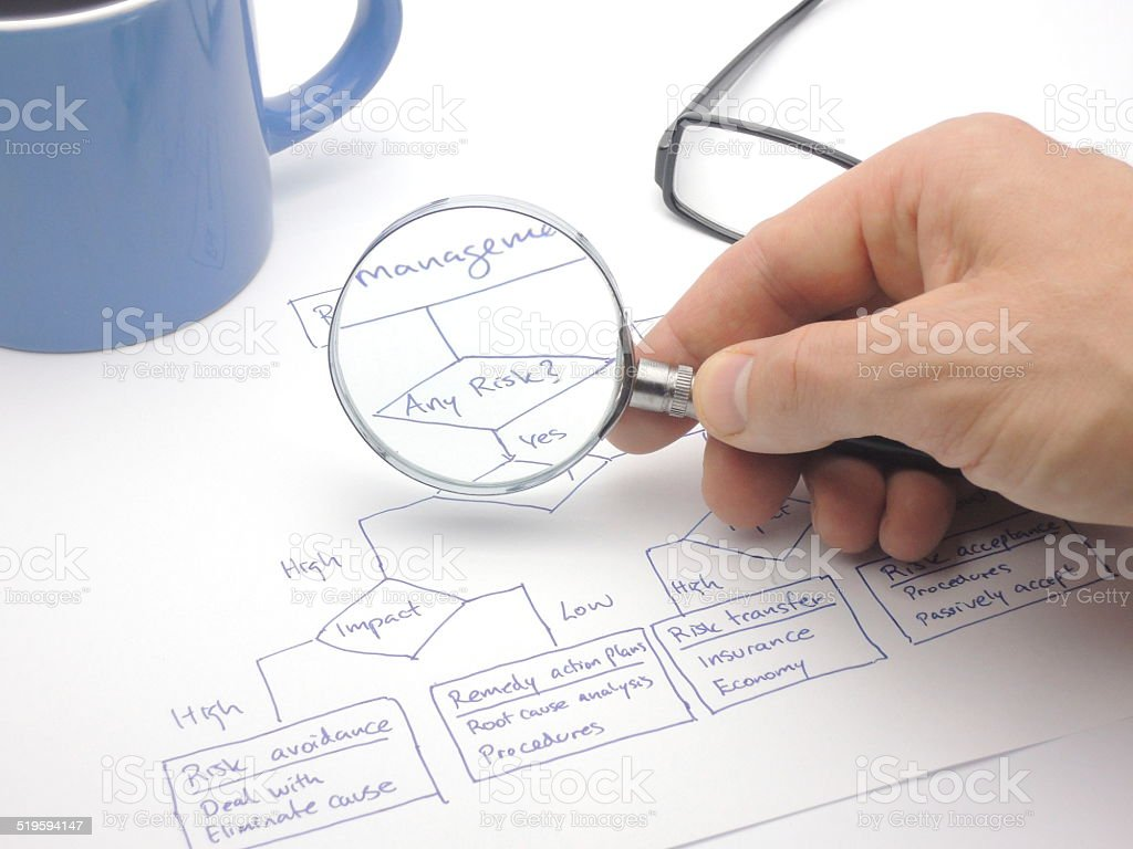 Risk assessment with a decision flow chart stock photo