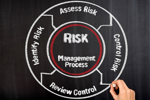 istock Risk Management Concept Diagram 580135324