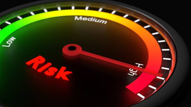 risk management concept meter showing high risk - rischio foto e immagini stock