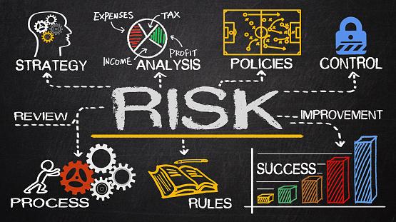 istock risk management concept 505594614