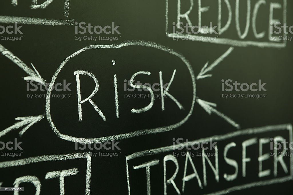 Risk management flow chart with white chalk on a blackboard royalty-free stock photo