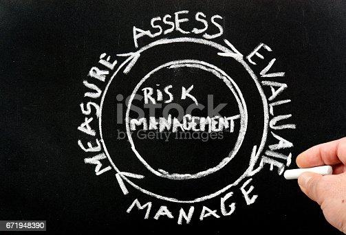 istock Risk Management 671948390