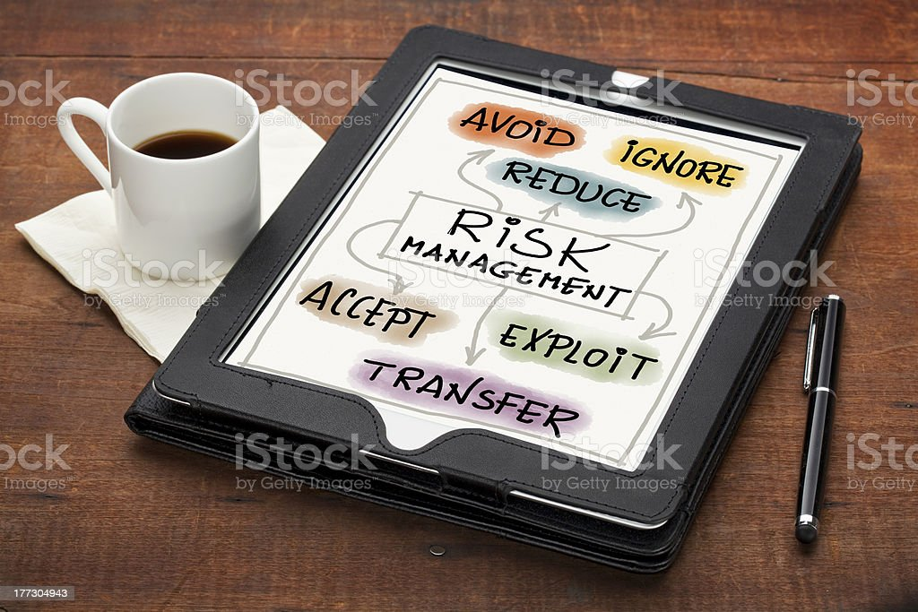 Risk management word scheme on tablet royalty-free stock photo