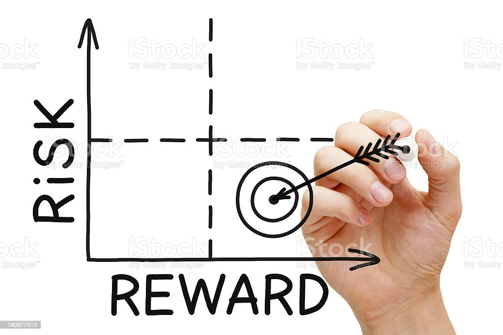 Risk Reward Graph royalty-free stock photo