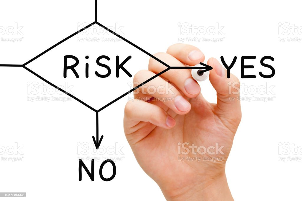 Risk Yes Or No Flow Chart Concept Stock Photo