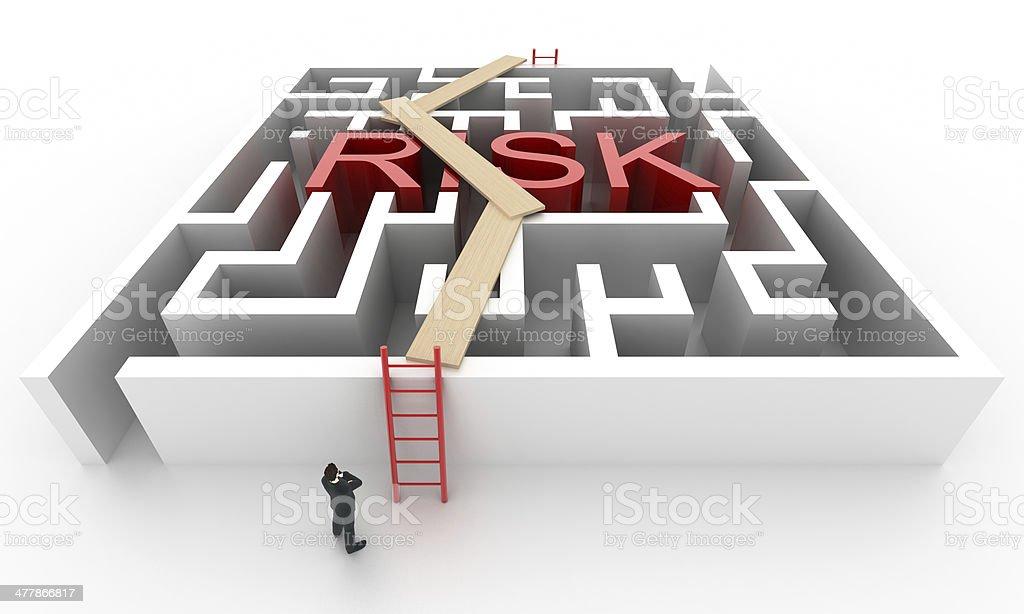 Risky Solution royalty-free stock photo