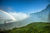 Horseshoe Falls and a tourist ferry boat from underneath the Niagara Falls, Ontario, Canada