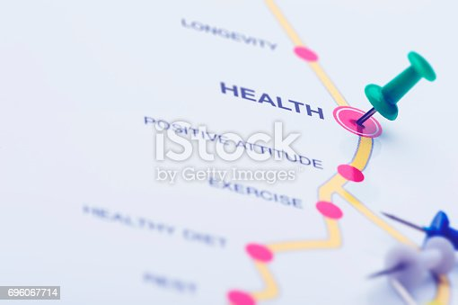 Road map to health concept with exercise, diet and longevity.
