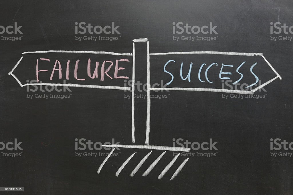 Road sign of Success and Failure royalty-free stock photo