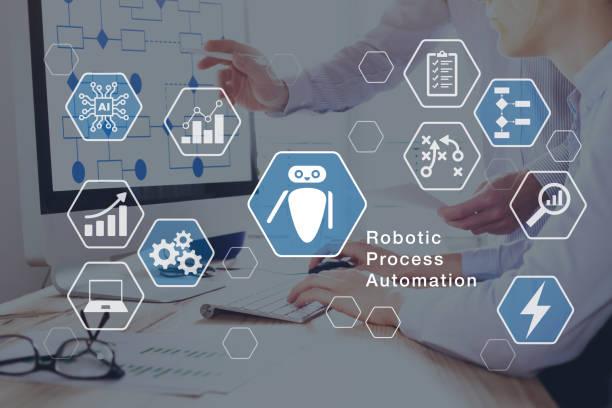 Robotic Process Automation (RPA)-Technologie automatisiert Geschäftsaufgaben mit direkter Integration von Robotern in die Benutzeroberfläche der Unternehmenssoftware, Konzept mit Symbolen und Personen, die im Büro am Computer arbeiten – Foto