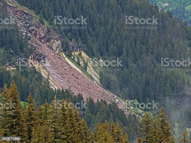 Photo of Rockslide, rockfall