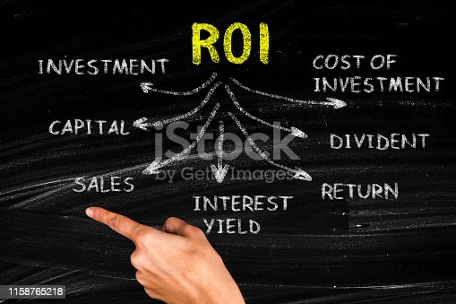 171361168 istock photo ROI-Return on investment 1158765218