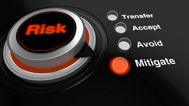Rotary knob with the word risk turned to mitigate Rotary knob with the word risk in red turned to mitigate with a glowing LED switched on smooth stock pictures, royalty-free photos & images