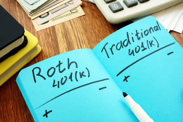 Roth 401k vs traditional. Comparison of retirement plans. Roth 401k vs traditional. Comparison of retirement plans. 401k stock pictures, royalty-free photos & images