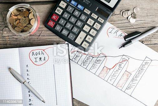 Roth IRA graph and savings concepts