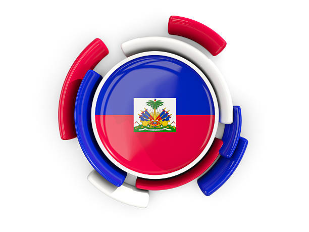 Round flag of haiti with color pattern Round flag of haiti with color pattern  isolated on white. 3D illustration Haiti Flag stock pictures, royalty-free photos & images