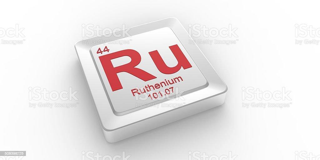 Ru Symbol 44 Material For Ruthenium Chemical Element Stock Photo
