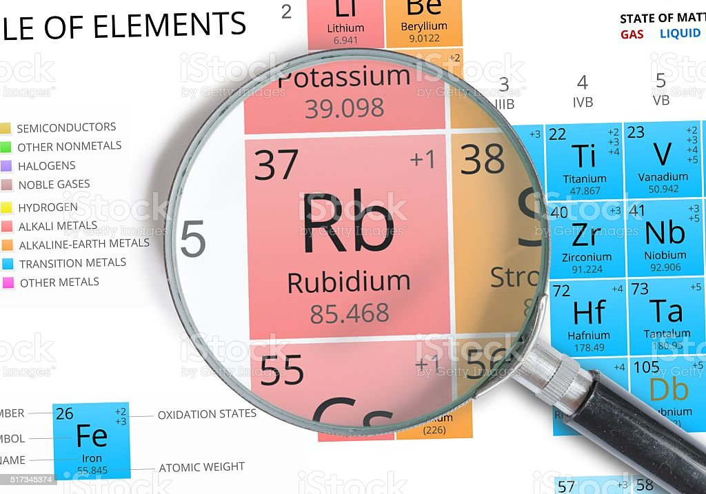 Rubidium symbol - Rb. Element of the periodic table zoomed stock photo