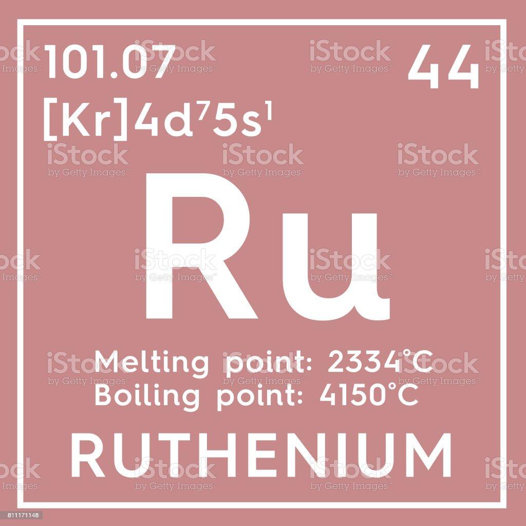 Ruthenium Transition Metals Chemical Element Of Mendeleevs Periodic