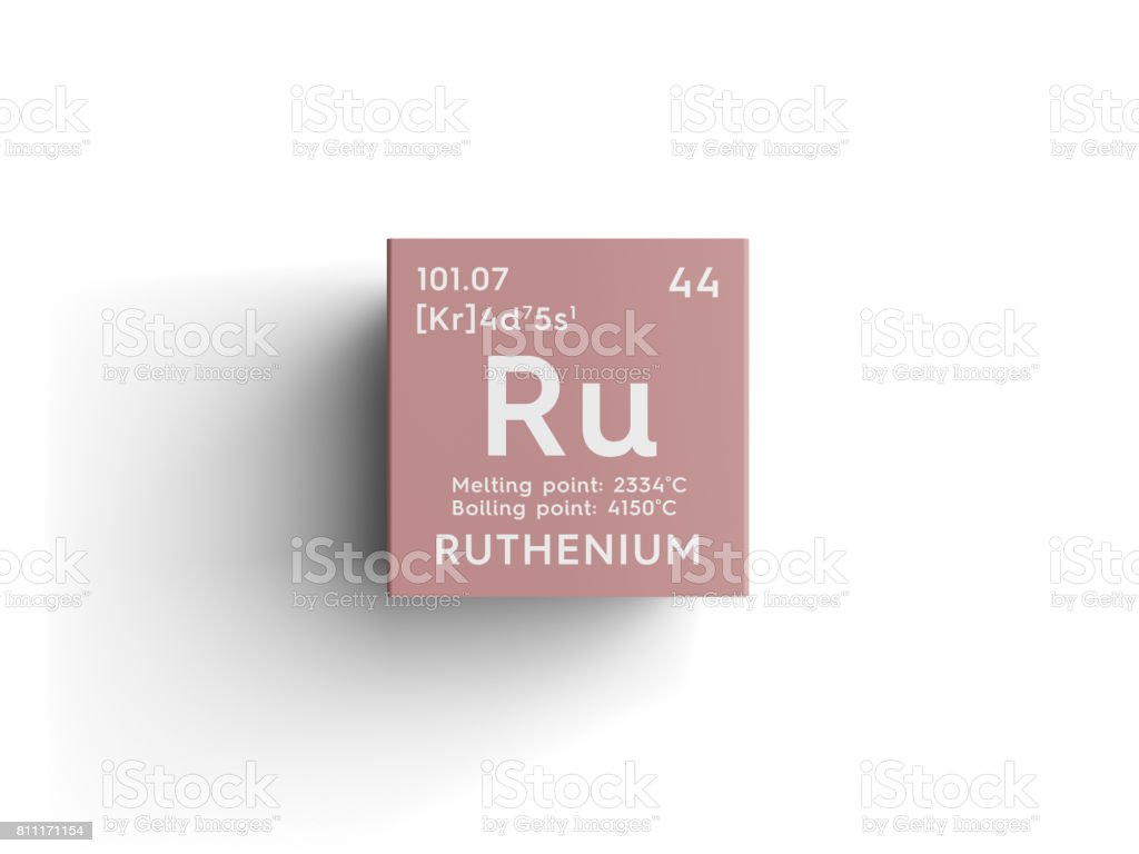 Ruthenium transition metals chemical element of mendeleevs ruthenium transition metals chemical element of mendeleevs periodic table royalty free stock gamestrikefo Choice Image