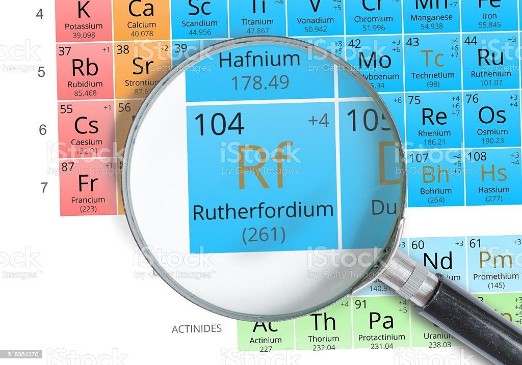 Rutherfordium symbol rf element of the periodic table zoomed stock rutherfordium symbol rf element of the periodic table zoomed royalty free stock photo urtaz Gallery
