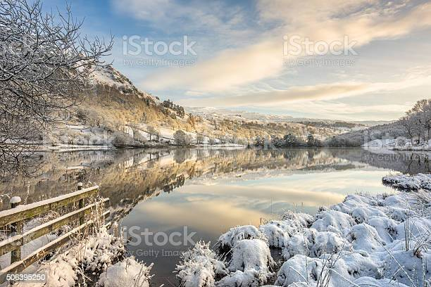 Photo of Rydal, Lake District in winter snow
