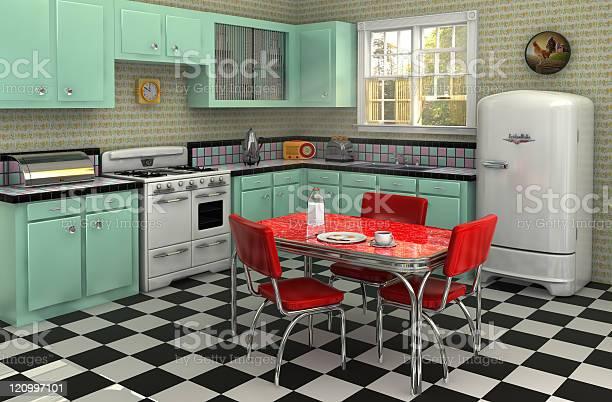 S kitchen picture id120997101?b=1&k=6&m=120997101&s=612x612&h=j9bc7pex4yoqppjgf3zjz8hlhrh d722cmodhkn9 g0=
