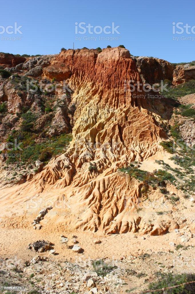 Sagres Landslide stock photo
