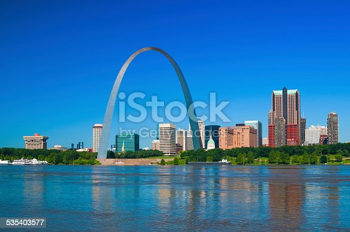 Saint Louis' Gateway Arch, downtown skyline, and the Mississippi River with a clear blue sky.