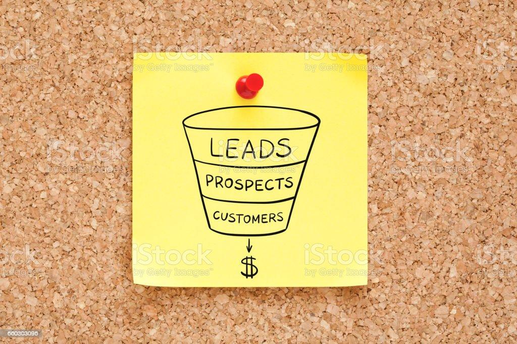 Entonnoir de ventes Business Concept sur pense-bête - Photo