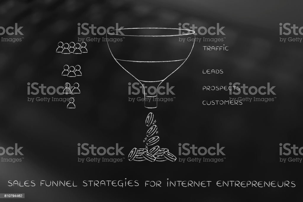 Sales funnel internet entrepreneur, Traffic Leads Prospects Customers stock photo