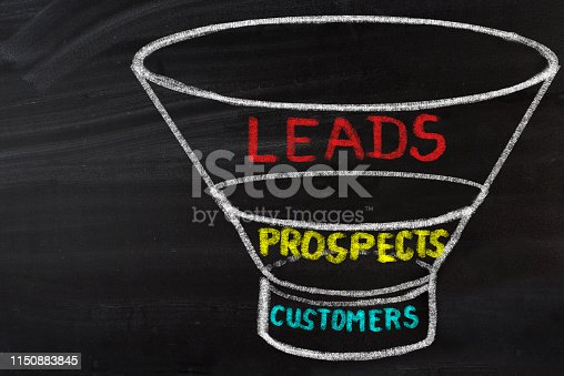 Sales Funnel Marketing Concept