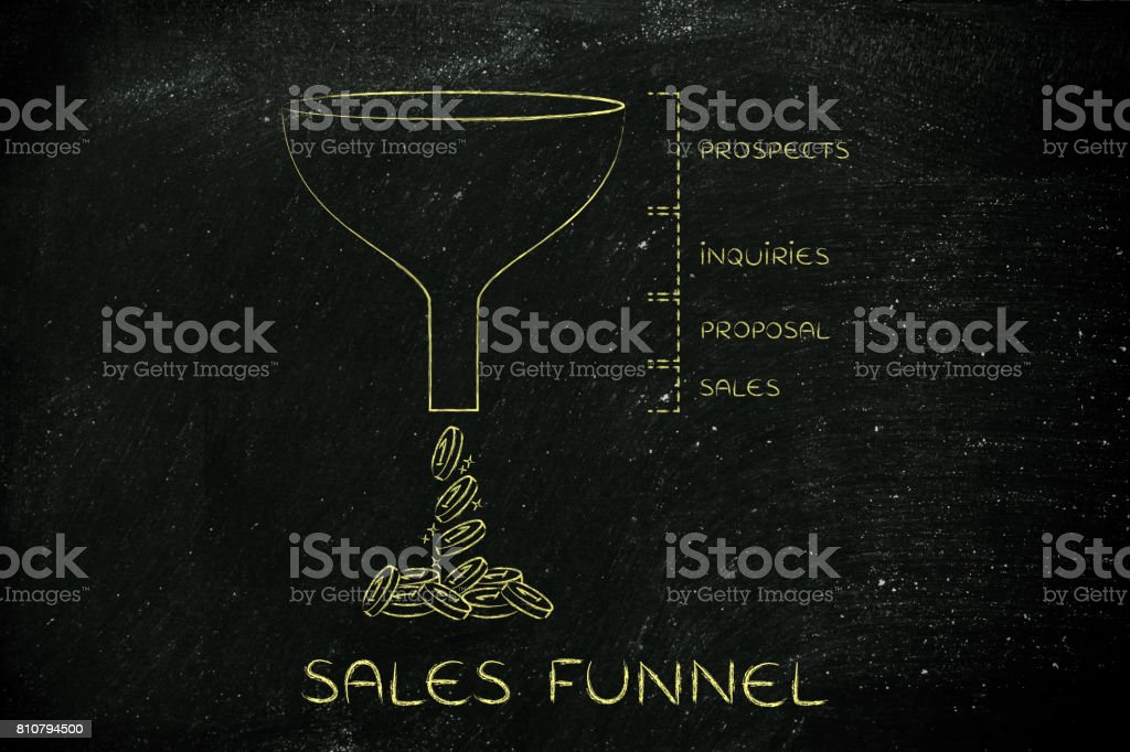Sales funnel with captions and creating coins stock photo
