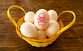 A Salmonella infected egg in a basket with eggs