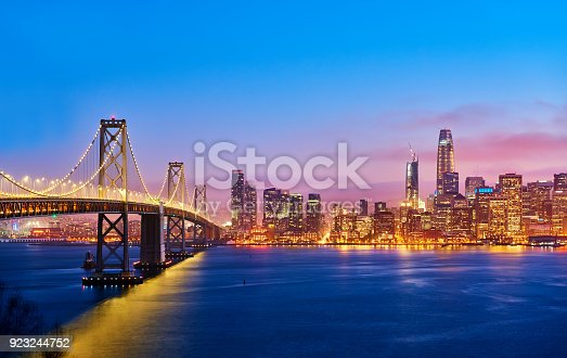 Side view of San Francisco skyline at sunset, California, USA.