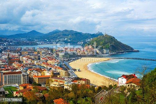 San Sebastian - Donostia city, Basque country, Spain, view of the Zurriola beach, Urgull mount, La Concha bay, surrounding Pyrenees mountains and Atlantic ocean