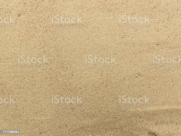 Photo of Sand Background (Click for more)