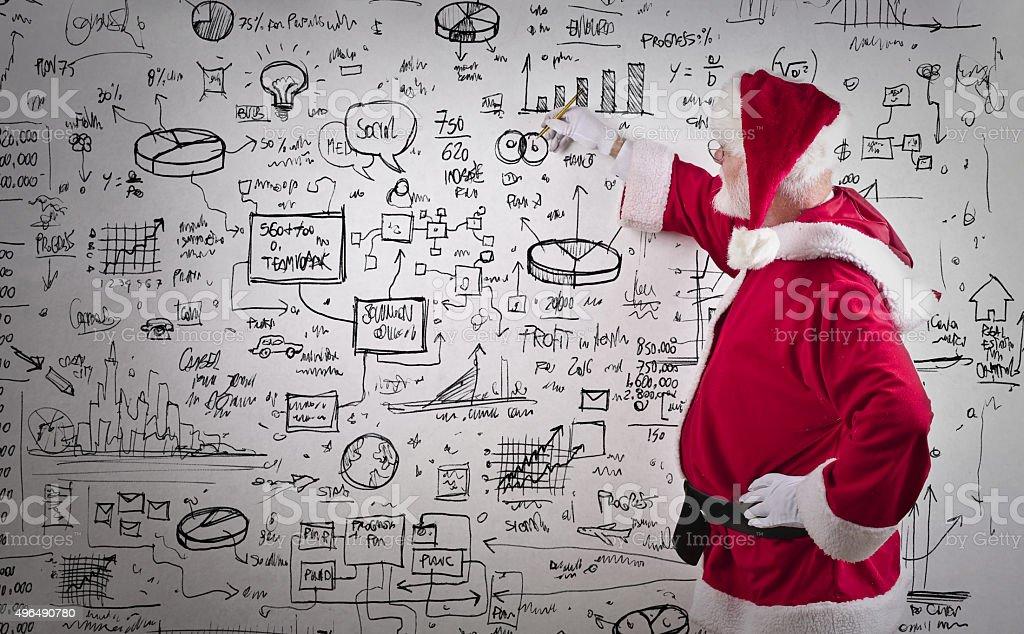Santa's Ideen – Foto