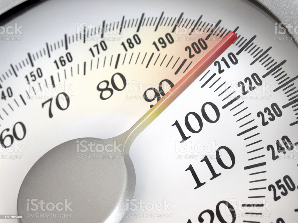 Scale / Meter royalty-free stock photo