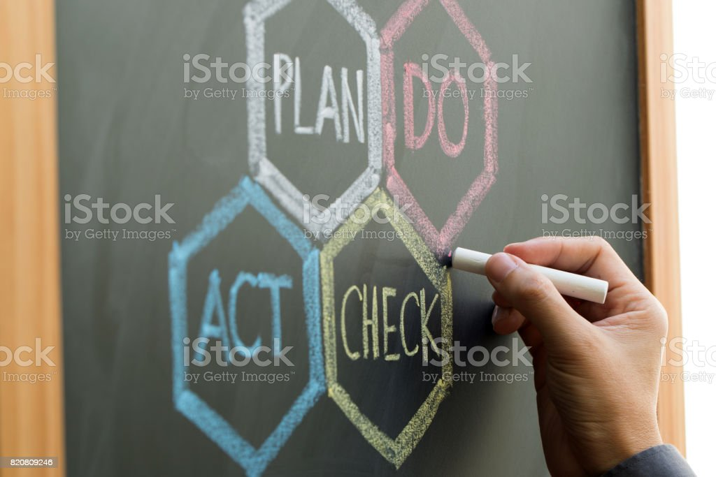 PDCA (Plan, Do, Check, Act) scheme PDCA (Plan, Do, Check, Action) - four steps management method written on chalkboard Activity Stock Photo
